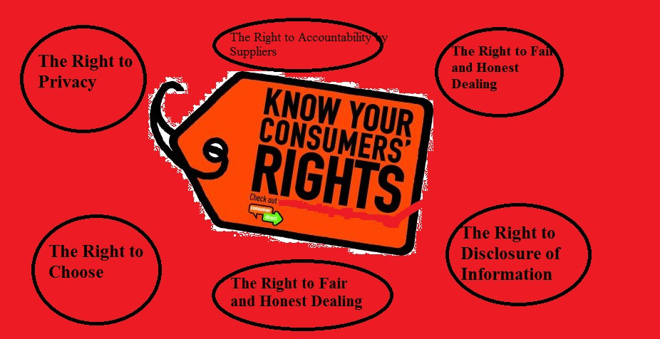 consumers_rights_covid_19