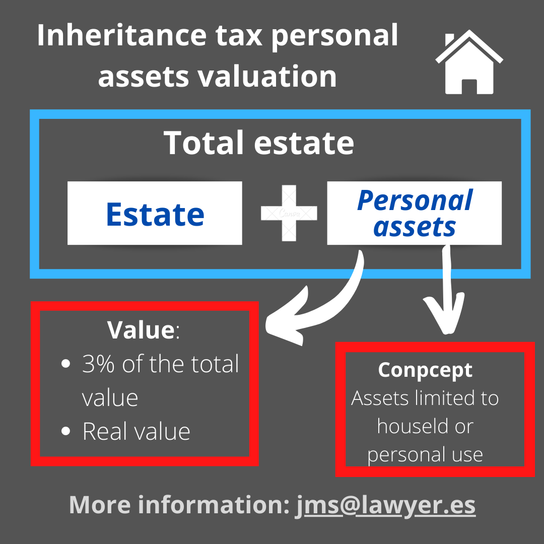 Inheritance-tax-personal-assets-valuation